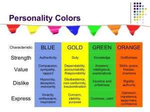 Lucrative image pertaining to personality tests printable